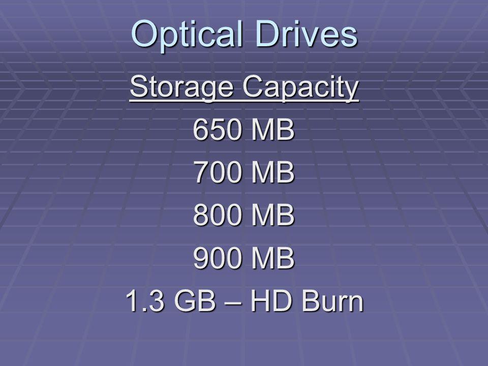 Optical Drives Storage Capacity 650 MB 700 MB 800 MB 900 MB 1.3 GB – HD Burn