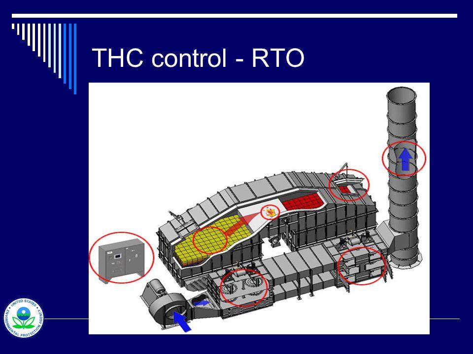 THC control - RTO