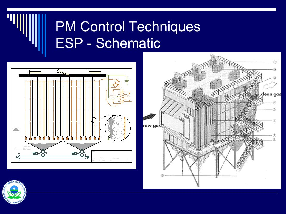 PM Control Techniques – ESP Performance monitoring  Outlet PM concentration (PM CEMS)  Parametric monitoring Opacity and secondary power (current and voltage)  Initial performance tests for confirmation  Periodic testing EPRI model on TTN/EMC website