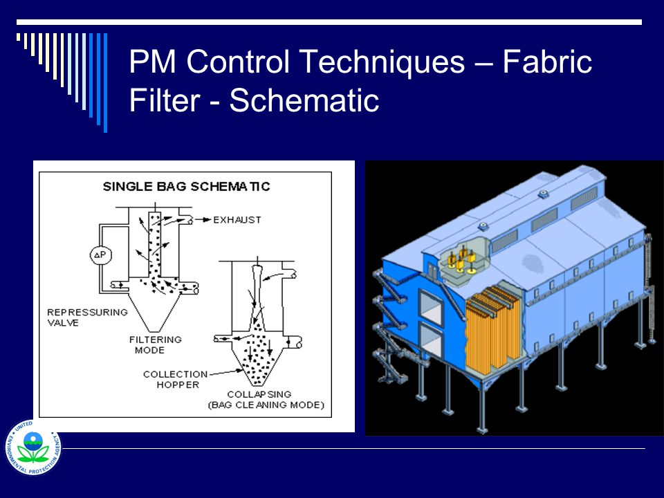 PM Control Techniques – Fabric Filter Performance monitoring  Outlet PM concentration (PM CEMS)  Parametric monitoring Bag leak detectors (very good choice) Outlet opacity (not so good choice) Pressure differential (bad choice) Initial and periodic performance testing Periodic inspections