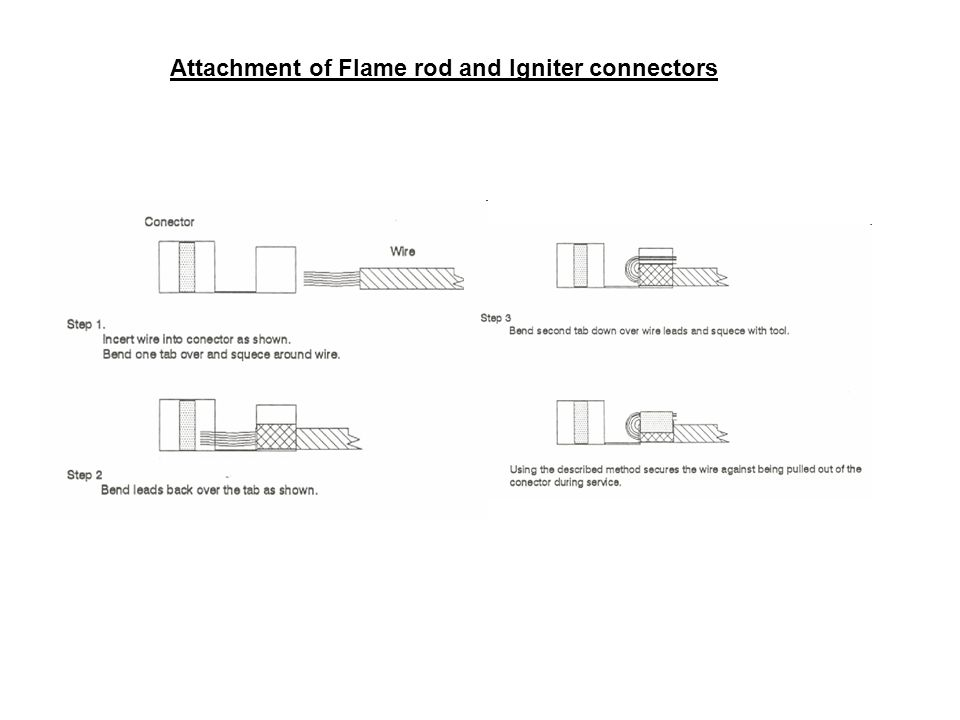 Attachment of Flame rod and Igniter connectors