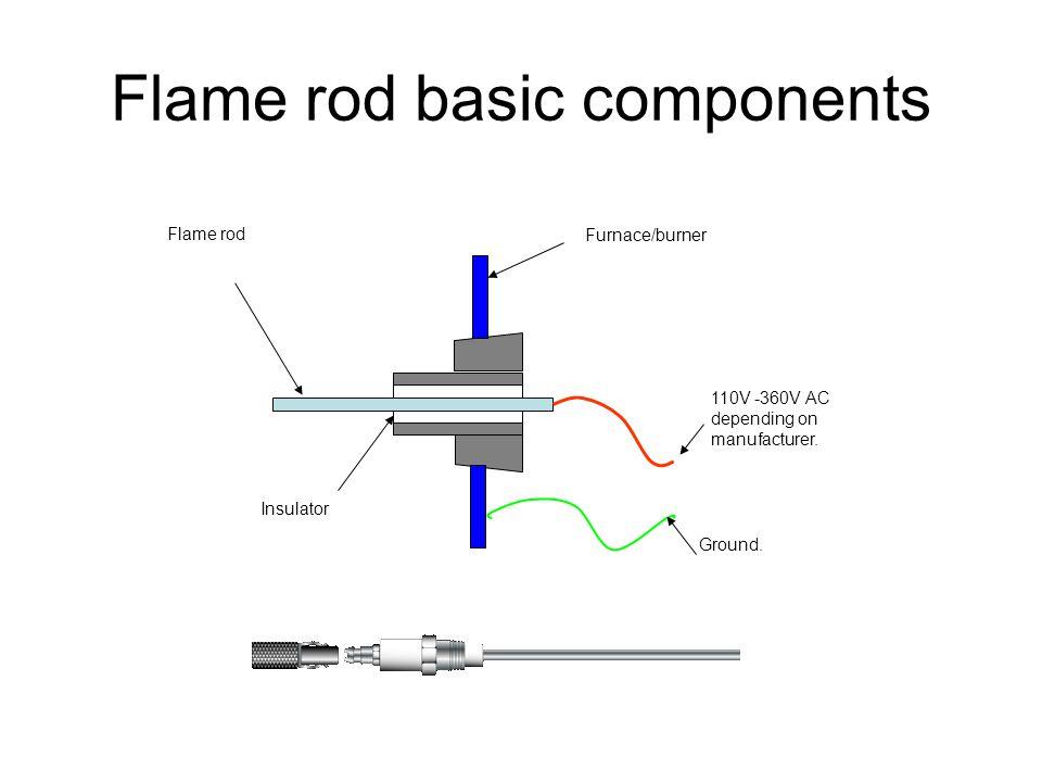 Flame rod basic components 110V -360V AC depending on manufacturer.