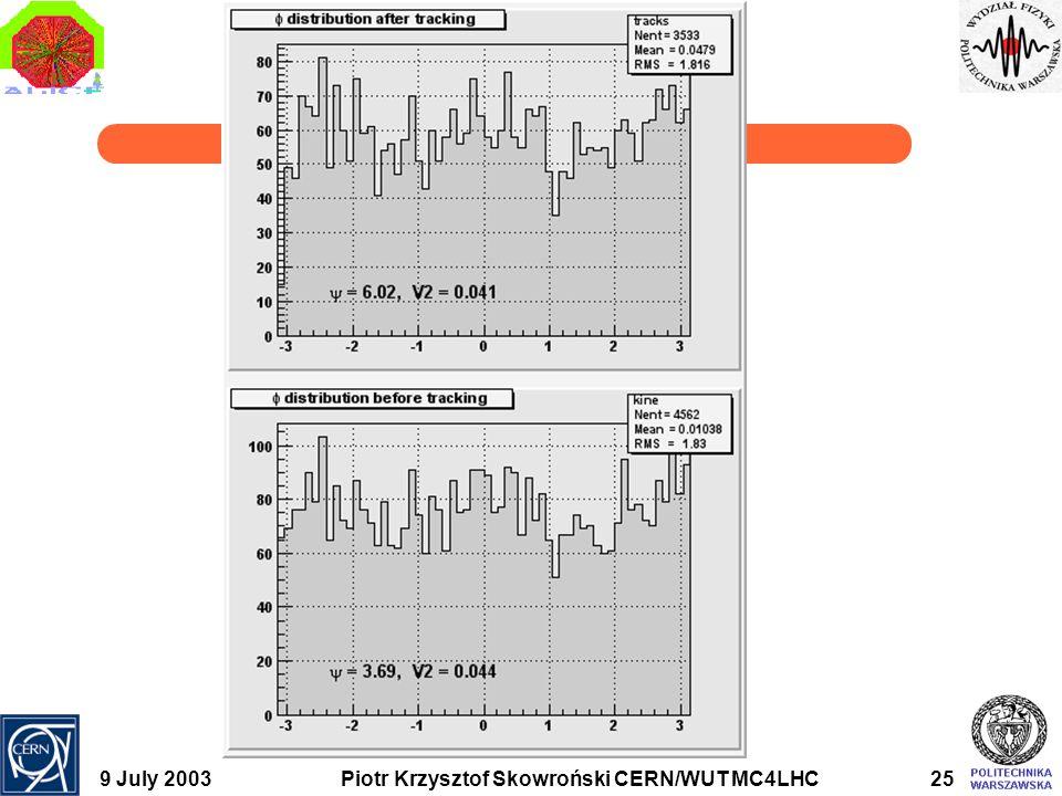 9 July 2003Piotr Krzysztof Skowroński CERN/WUT MC4LHC25