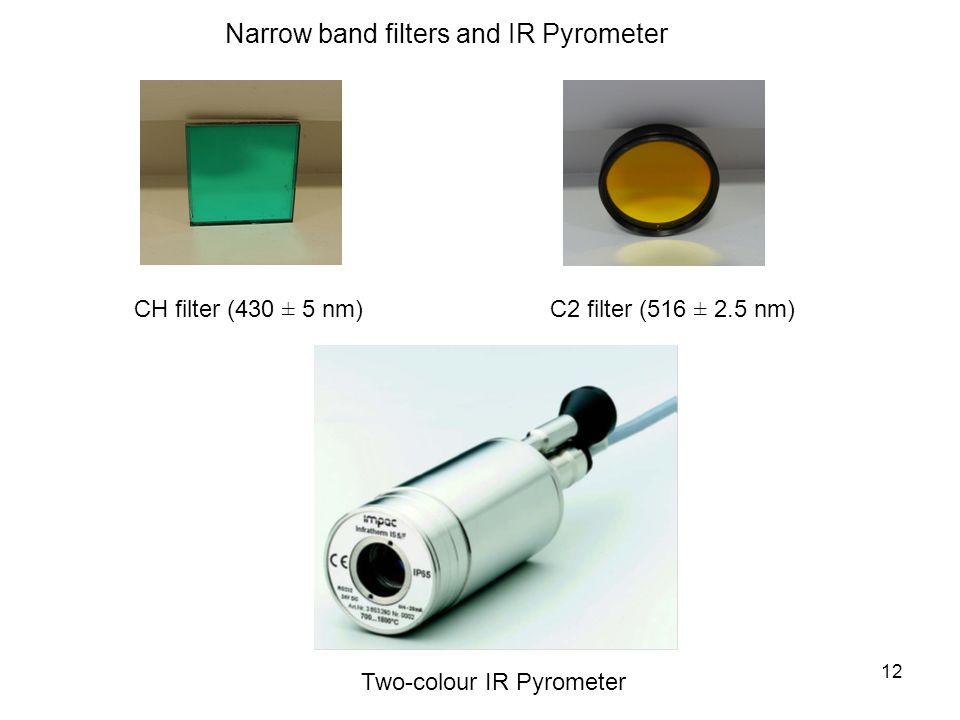 12 CH filter (430 ± 5 nm)C2 filter (516 ± 2.5 nm) Two-colour IR Pyrometer Narrow band filters and IR Pyrometer