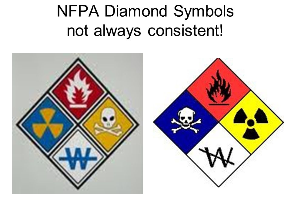 NFPA Diamond Symbols not always consistent!