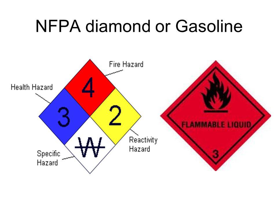 NFPA diamond or Gasoline