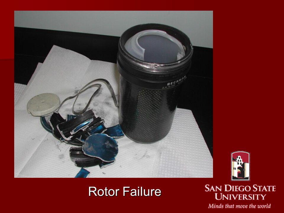 Rotor Failure