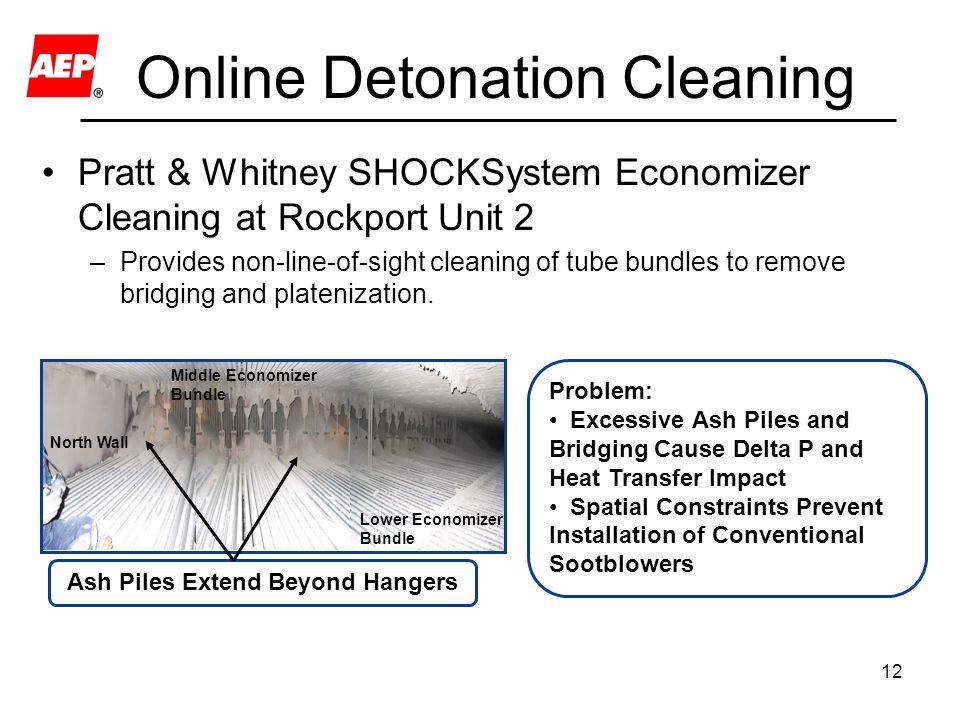 12 Online Detonation Cleaning Pratt & Whitney SHOCKSystem Economizer Cleaning at Rockport Unit 2 –Provides non-line-of-sight cleaning of tube bundles