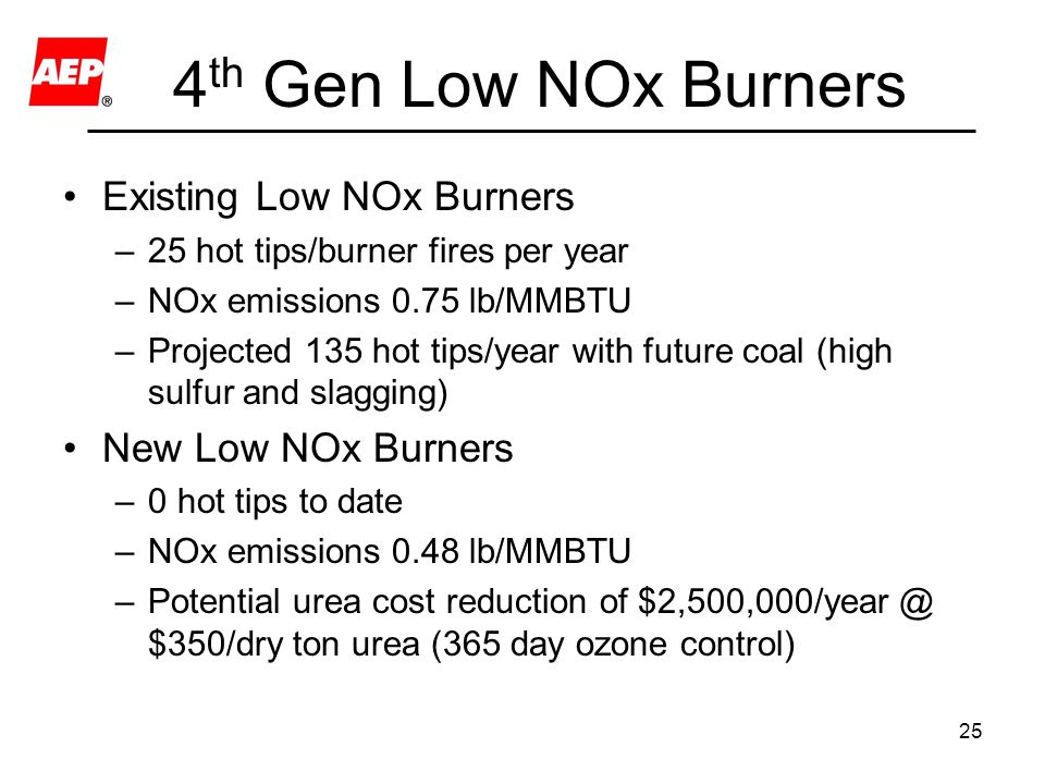 25 4 th Gen Low NOx Burners Existing Low NOx Burners –25 hot tips/burner fires per year –NOx emissions 0.75 lb/MMBTU –Projected 135 hot tips/year with future coal (high sulfur and slagging) New Low NOx Burners –0 hot tips to date –NOx emissions 0.48 lb/MMBTU –Potential urea cost reduction of $2,500,000/year @ $350/dry ton urea (365 day ozone control)