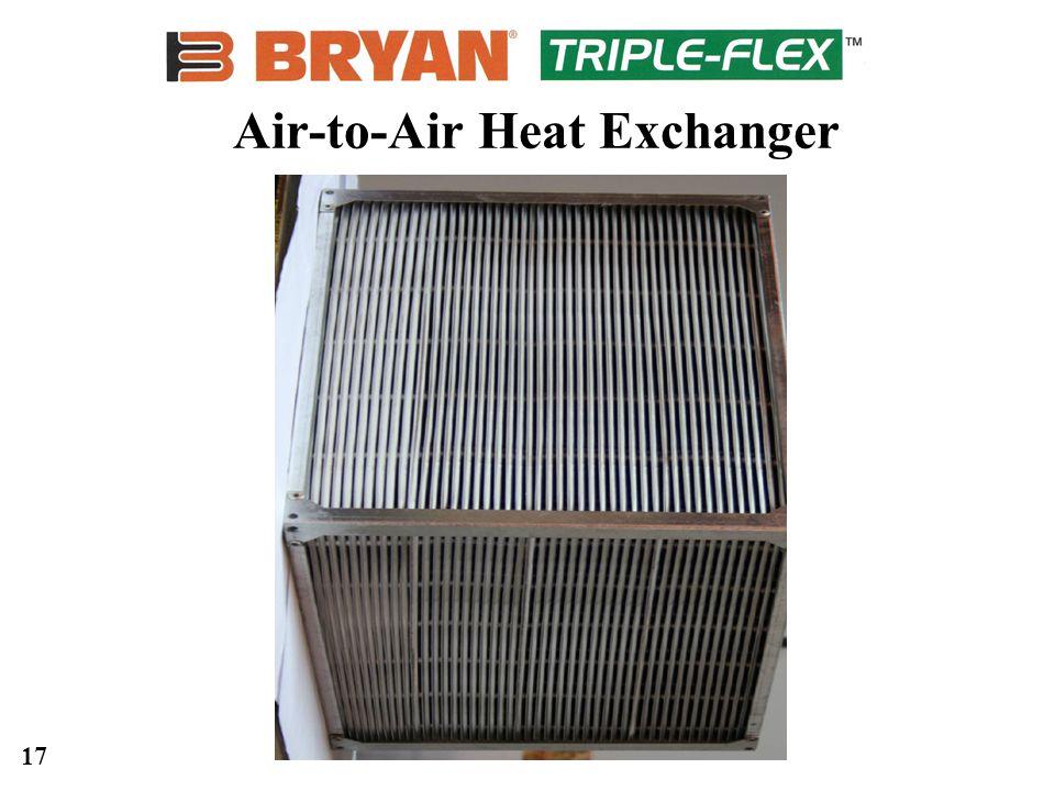 17 Air-to-Air Heat Exchanger