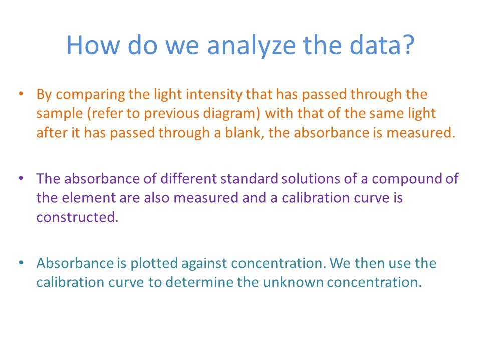 How do we analyze the data.