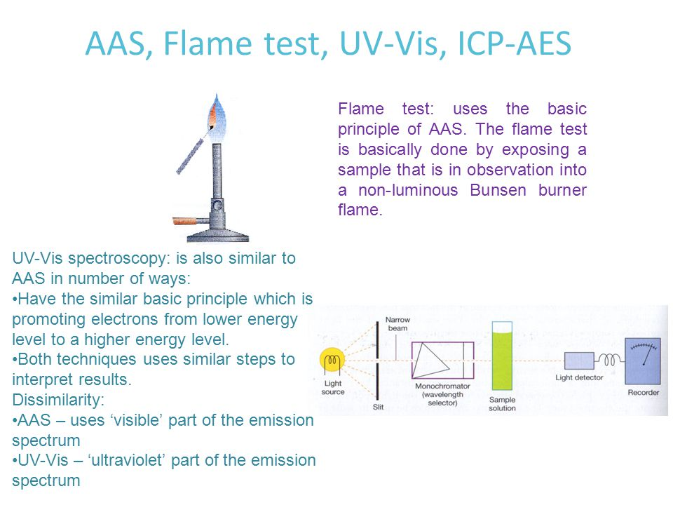 AAS, Flame test, UV-Vis, ICP-AES Flame test: uses the basic principle of AAS.