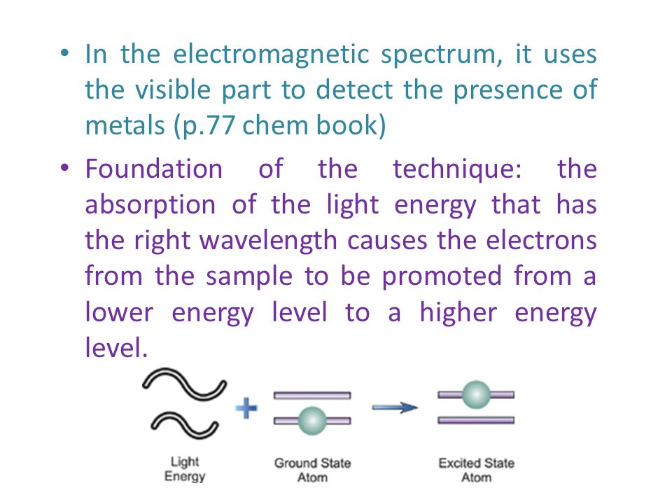 Discovery of AAS 1952, the Australian scientist Alan Walsh was working on the measurement of small concentrations of metals at the CSIRO using atomic emission spectroscopy.