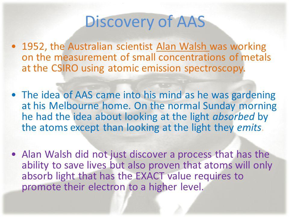 How does AAS works? Lamp Burner monochromator slit detector meter