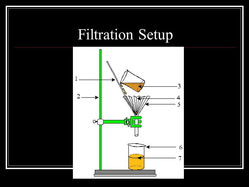 Filtration Setup