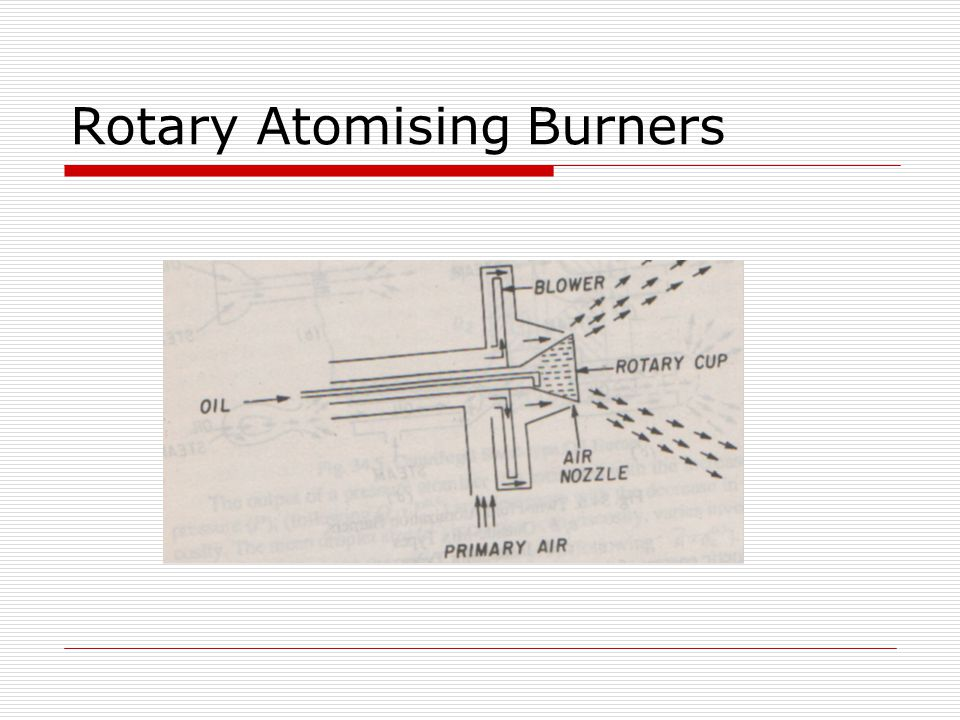 Rotary Atomising Burners