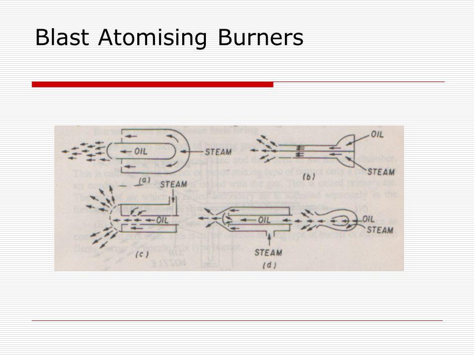 Blast Atomising Burners