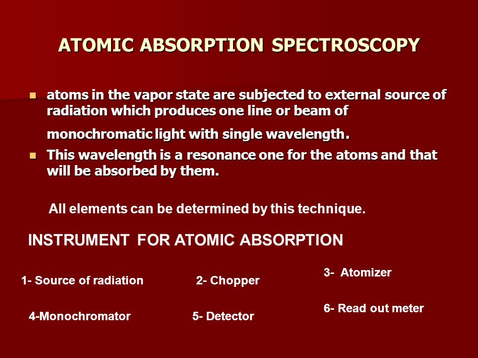 ATOMIC ABSORPTION SPECTROSCOPY atoms in the vapor state are subjected to external source of radiation which produces one line or beam of monochromatic