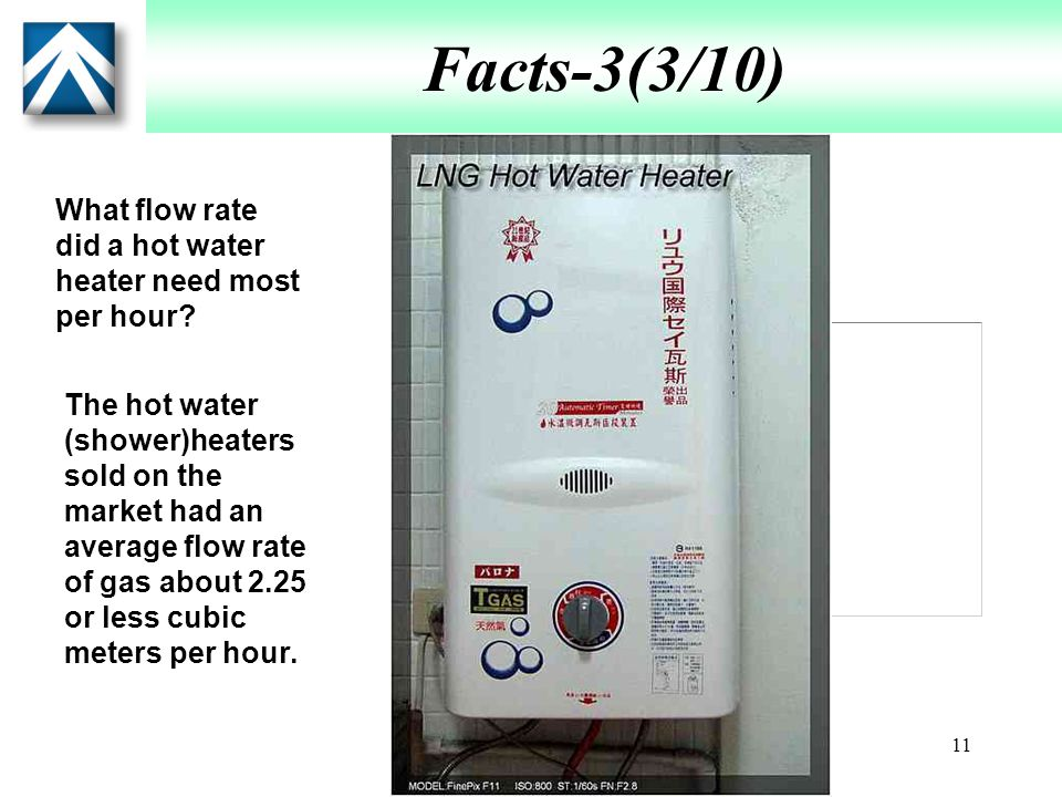 11 Facts-3(3/10) The hot water (shower)heaters sold on the market had an average flow rate of gas about 2.25 or less cubic meters per hour.