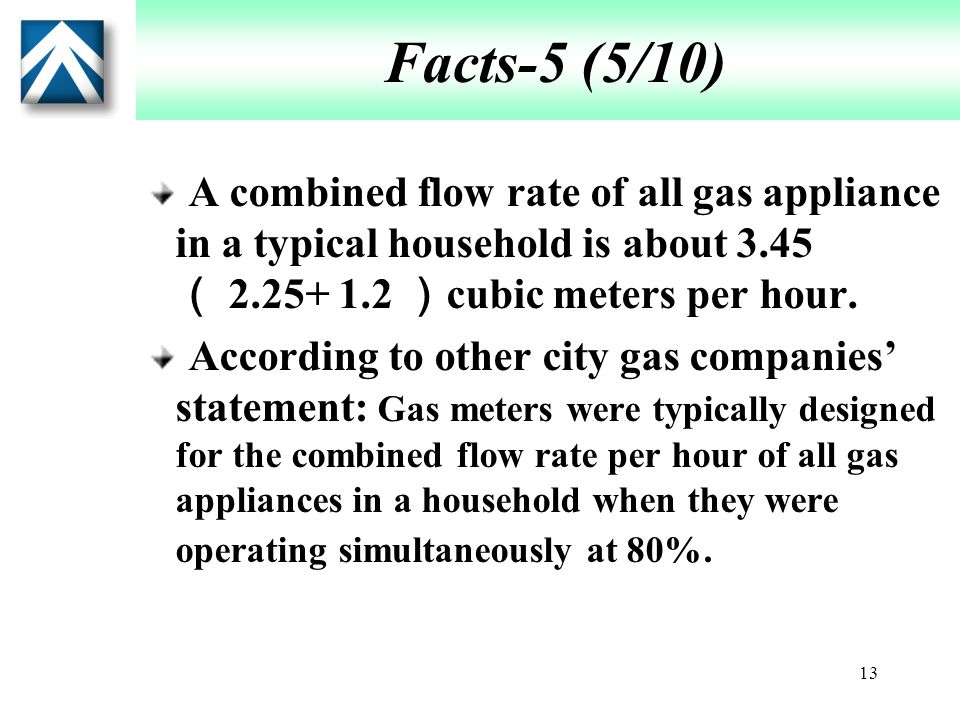 13 Facts-5 (5/10) A combined flow rate of all gas appliance in a typical household is about 3.45 ( 2.25+ 1.2 ) cubic meters per hour.