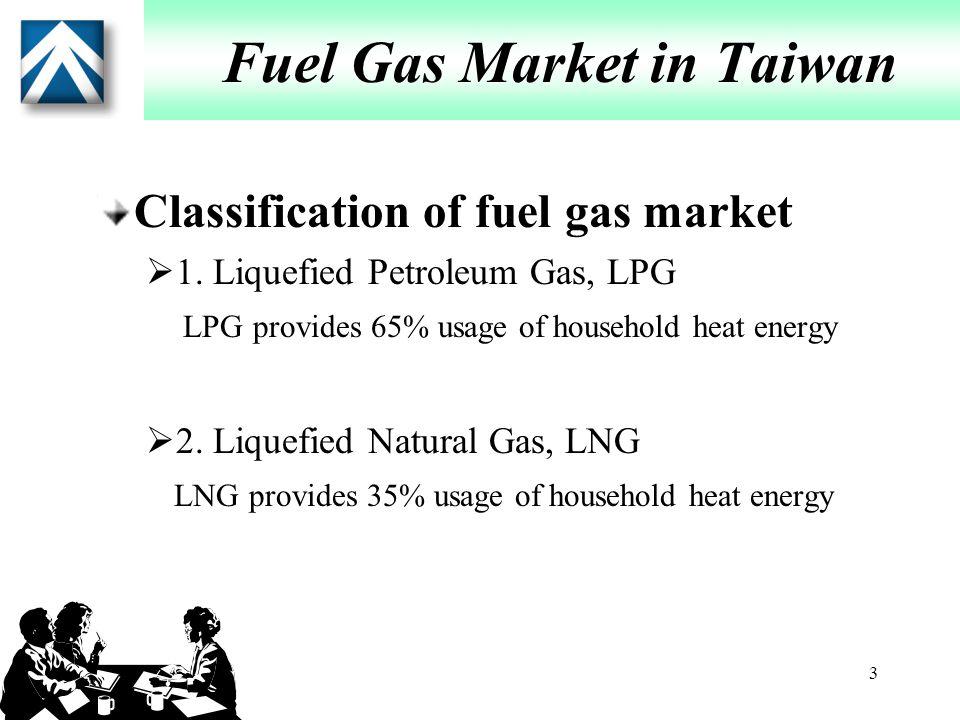 3 Fuel Gas Market in Taiwan Classification of fuel gas market  1.
