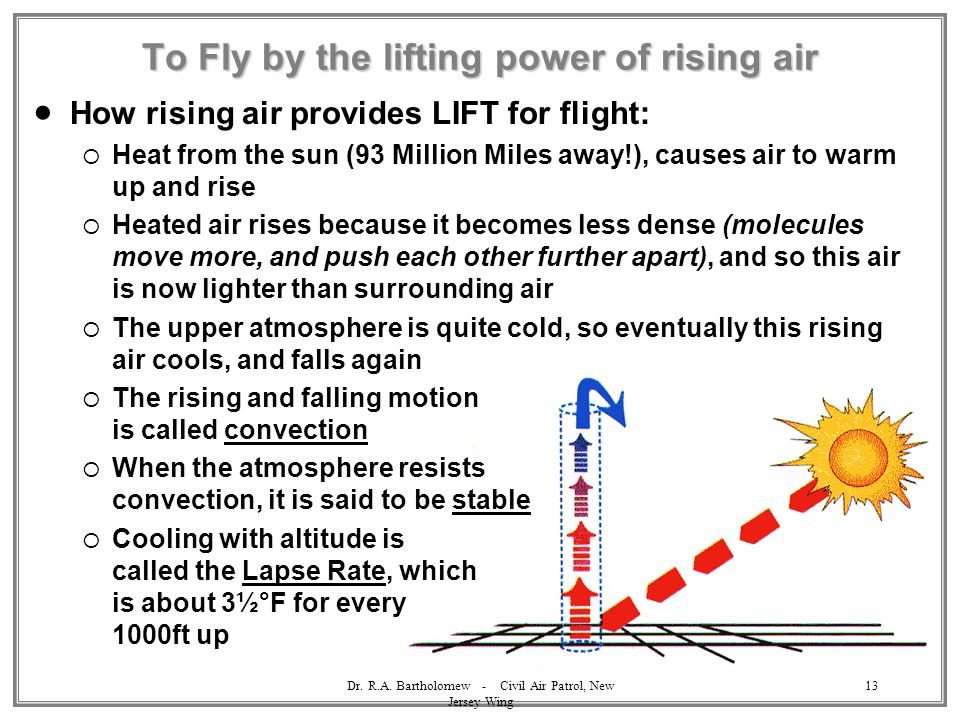 Dr. R.A. Bartholomew - Civil Air Patrol, New Jersey Wing 13 To Fly by the lifting power of rising air  How rising air provides LIFT for flight:  Hea