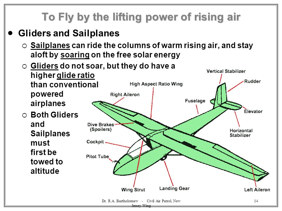 Dr. R.A. Bartholomew - Civil Air Patrol, New Jersey Wing 14 To Fly by the lifting power of rising air  Gliders and Sailplanes  Sailplanes can ride t