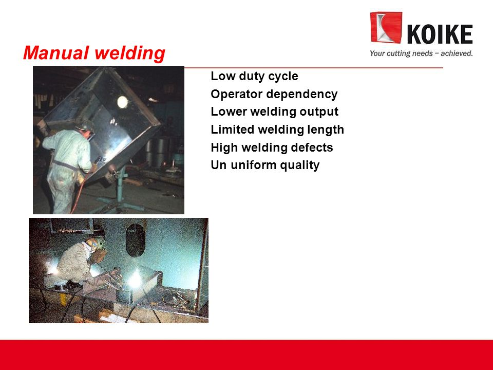 Low duty cycle Operator dependency Lower welding output Limited welding length High welding defects Un uniform quality Manual welding