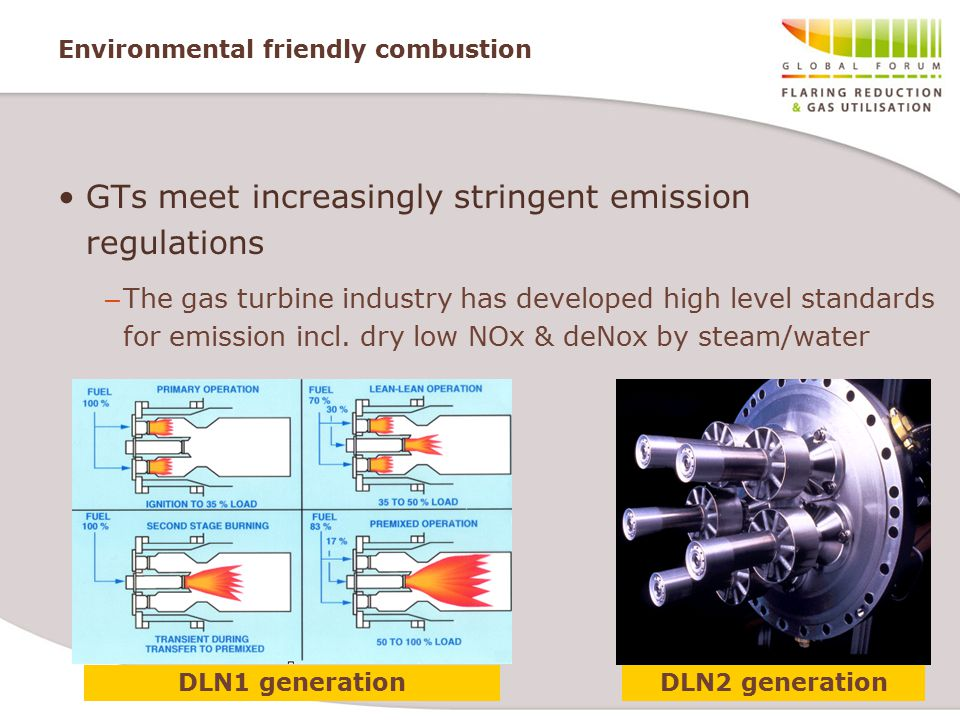 Environmental friendly combustion GTs meet increasingly stringent emission regulations – The gas turbine industry has developed high level standards for emission incl.