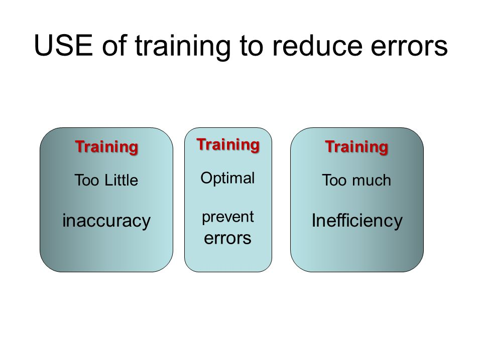 USE of training to reduce errors Training Optimal prevent errorsTraining Too Little inaccuracyTraining Too much Inefficiency