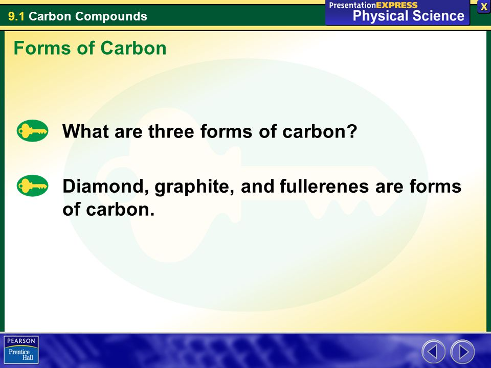 9.1 Carbon Compounds Diamond Diamond is an example of a network solid, in which all the atoms are linked by covalent bonds.