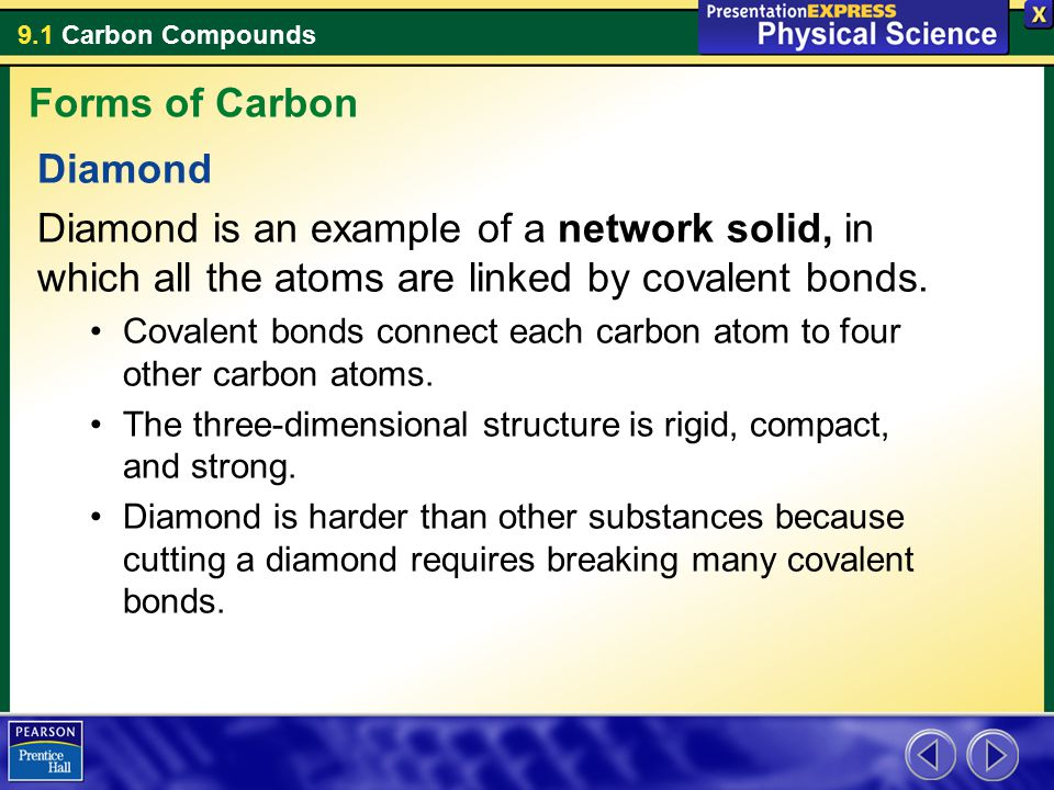 9.1 Carbon Compounds Diamond Diamond is an example of a network solid, in which all the atoms are linked by covalent bonds. Covalent bonds connect eac