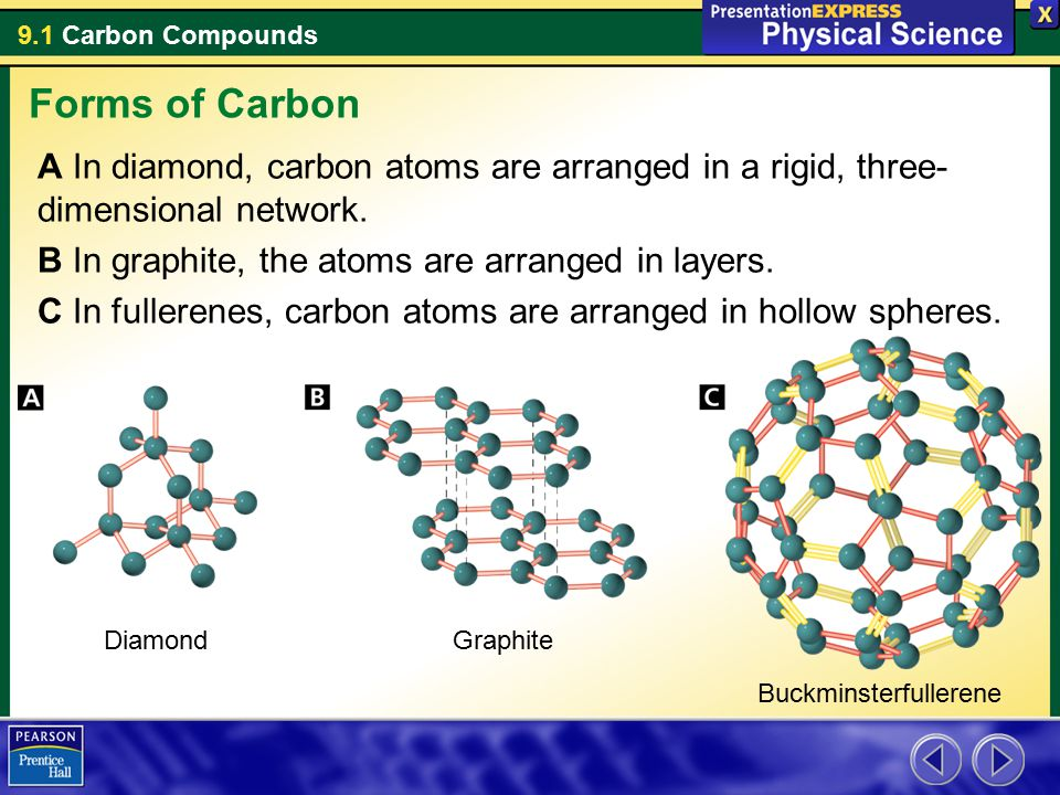 9.1 Carbon Compounds A In diamond, carbon atoms are arranged in a rigid, three- dimensional network. B In graphite, the atoms are arranged in layers.
