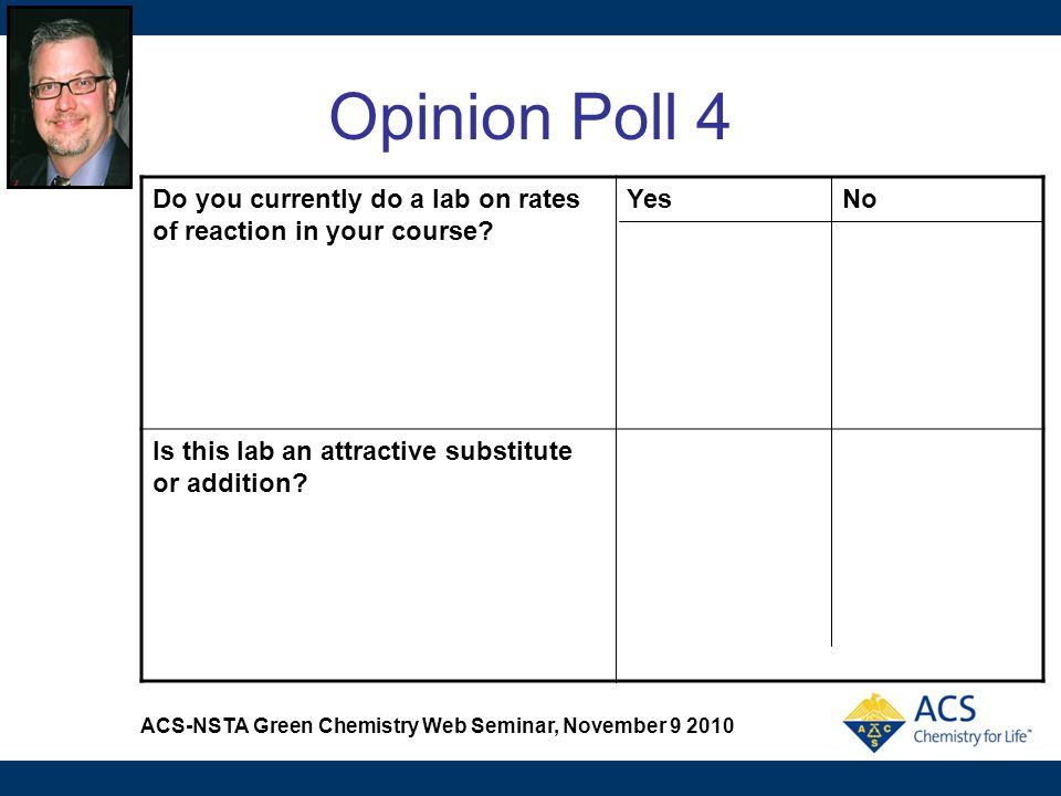 ACS-NSTA Green Chemistry Web Seminar, November 9 2010 Opinion Poll 4 Do you currently do a lab on rates of reaction in your course? Yes No Is this lab