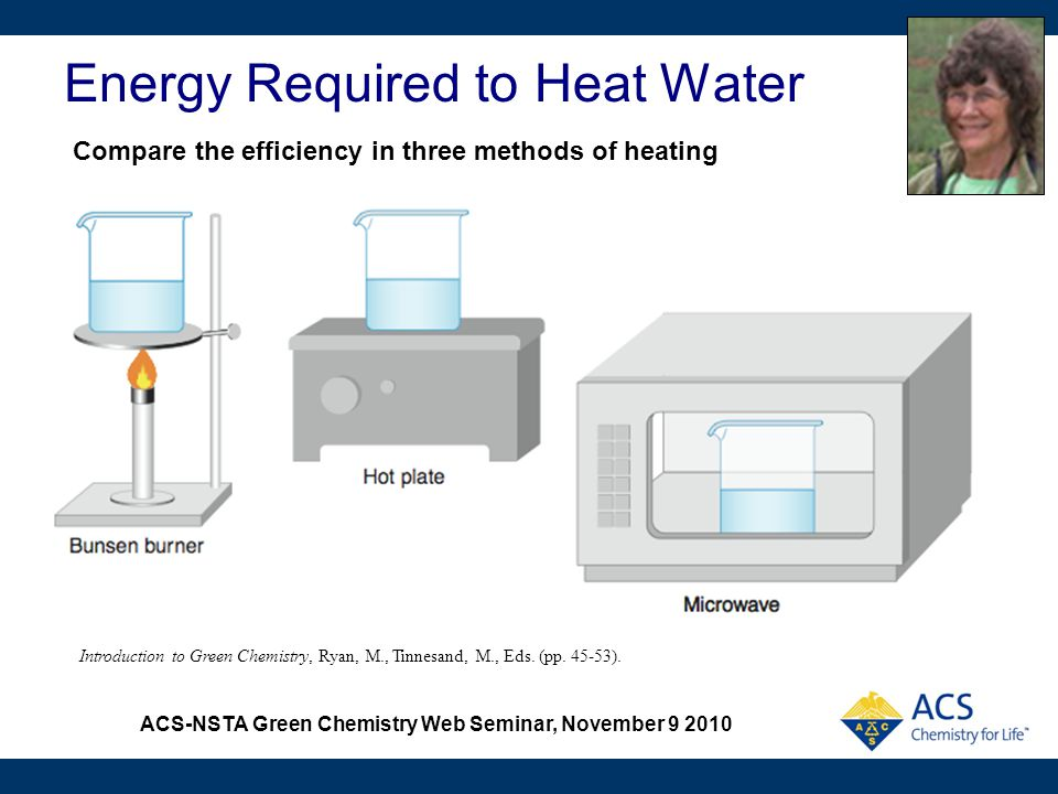 ACS-NSTA Green Chemistry Web Seminar, November 9 2010 Energy Required to Heat Water Compare the efficiency in three methods of heating Introduction to