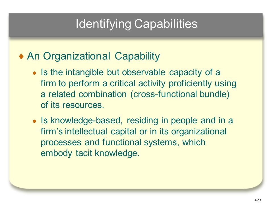 4–14 Identifying Capabilities ♦ ♦An Organizational Capability ● ● Is the intangible but observable capacity of a firm to perform a critical activity p