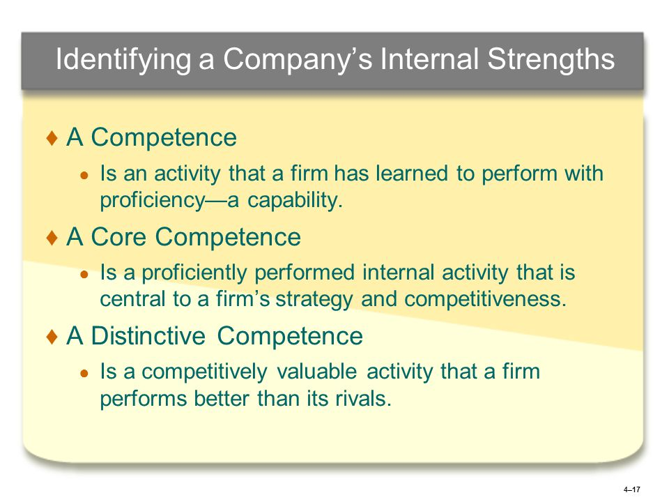 4–17 Identifying a Company's Internal Strengths ♦ ♦A Competence ● ● Is an activity that a firm has learned to perform with proficiency—a capability. ♦