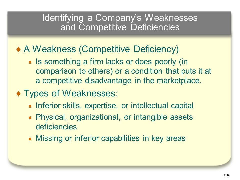 4–18 Identifying a Company's Weaknesses and Competitive Deficiencies ♦ ♦A Weakness (Competitive Deficiency) ● ● Is something a firm lacks or does poorly (in comparison to others) or a condition that puts it at a competitive disadvantage in the marketplace.