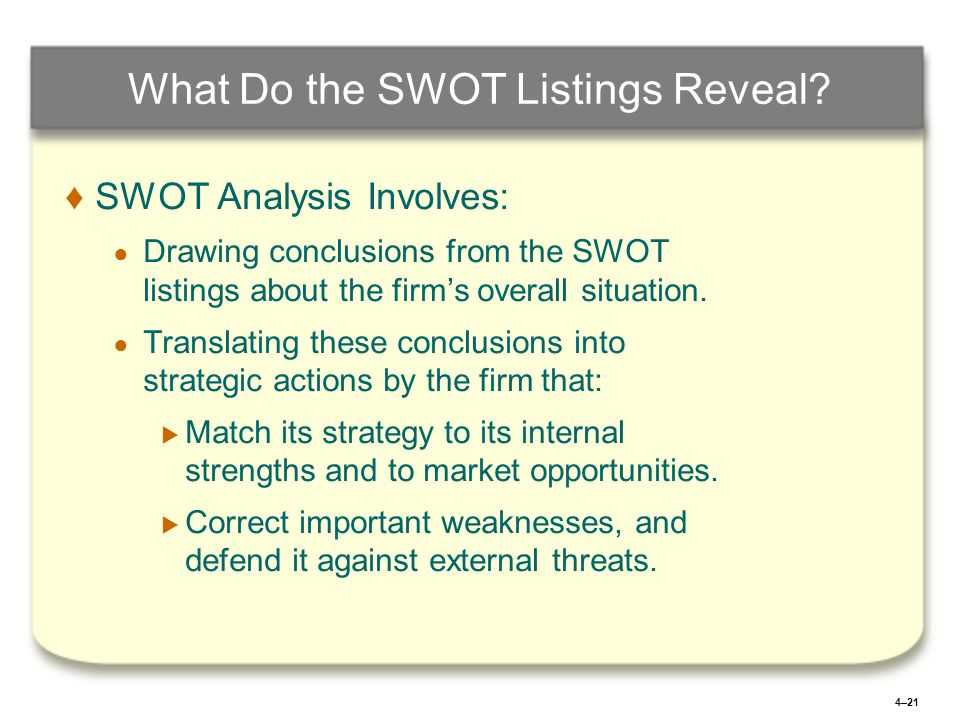 4–21 What Do the SWOT Listings Reveal? ♦ ♦SWOT Analysis Involves: ● ● Drawing conclusions from the SWOT listings about the firm's overall situation. ●
