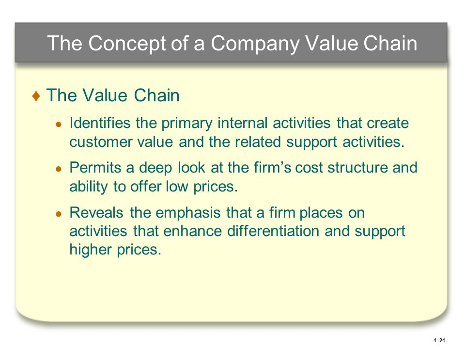 4–24 The Concept of a Company Value Chain ♦ ♦The Value Chain ● ● Identifies the primary internal activities that create customer value and the related