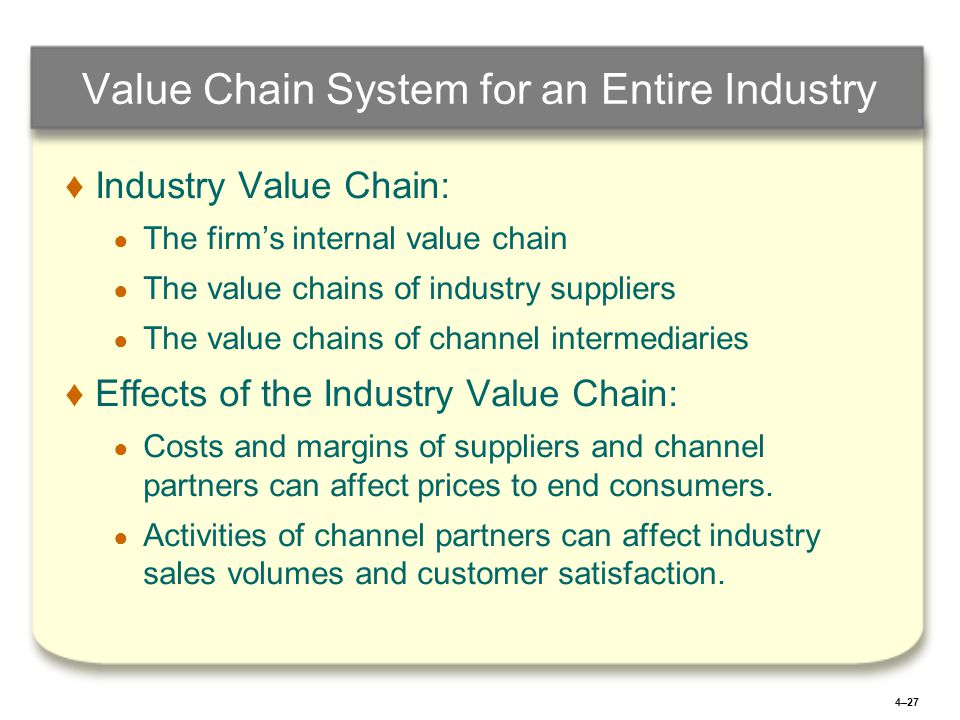 4–27 Value Chain System for an Entire Industry ♦ ♦Industry Value Chain: ● ● The firm's internal value chain ● ● The value chains of industry suppliers