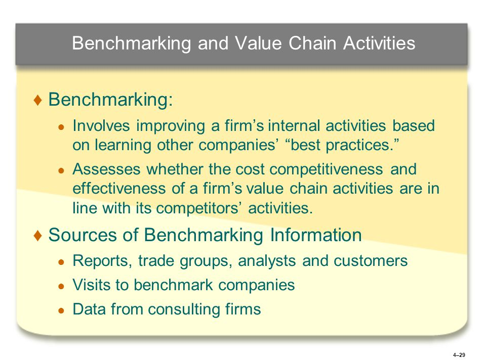 """4–29 Benchmarking and Value Chain Activities ♦ ♦Benchmarking: ● ● Involves improving a firm's internal activities based on learning other companies' """""""