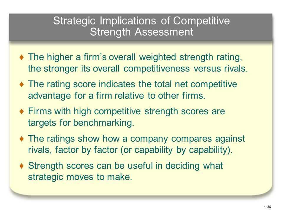 4–36 Strategic Implications of Competitive Strength Assessment ♦ ♦The higher a firm's overall weighted strength rating, the stronger its overall compe