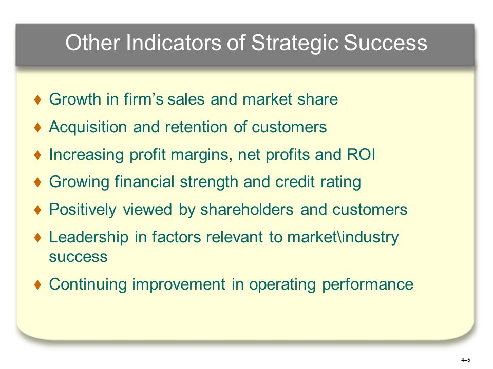 4–54–5 Other Indicators of Strategic Success ♦ ♦Growth in firm's sales and market share ♦ ♦Acquisition and retention of customers ♦ ♦Increasing profit margins, net profits and ROI ♦ ♦Growing financial strength and credit rating ♦ ♦Positively viewed by shareholders and customers ♦ ♦Leadership in factors relevant to market\industry success ♦ ♦Continuing improvement in operating performance