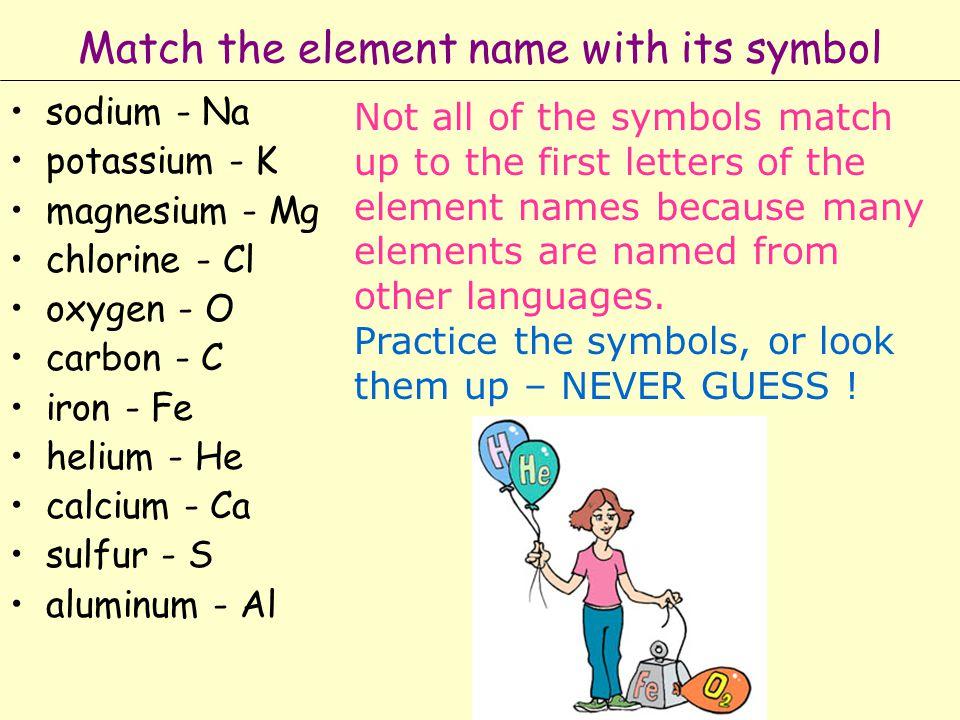 Match the element name with its symbol sodium - Na potassium - K magnesium - Mg chlorine - Cl oxygen - O carbon - C iron - Fe helium - He calcium - Ca