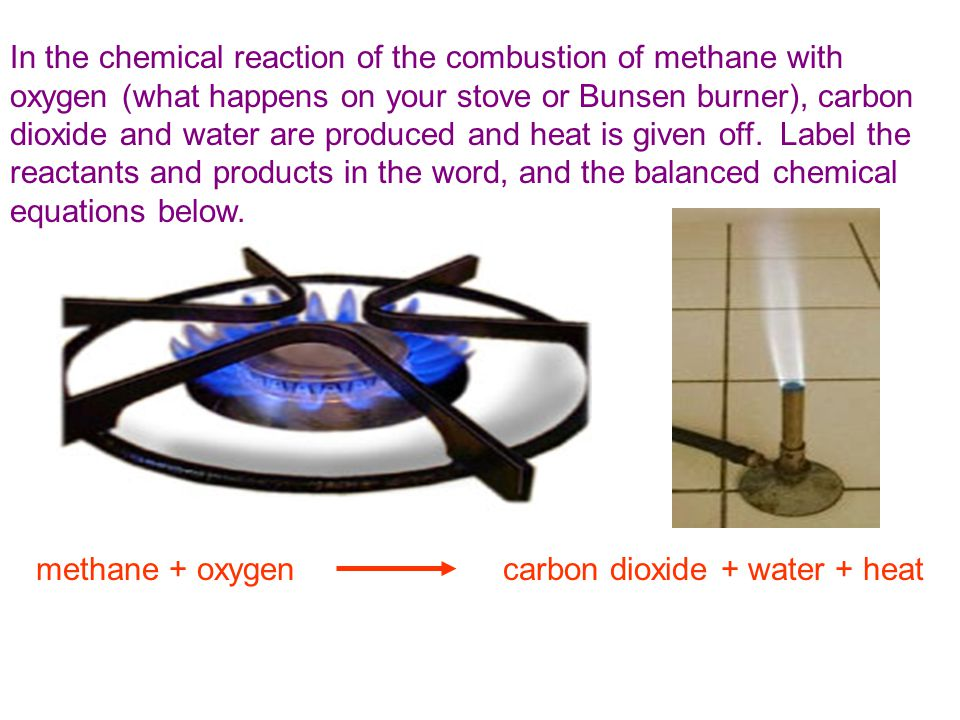 In the chemical reaction of the combustion of methane with oxygen (what happens on your stove or Bunsen burner), carbon dioxide and water are produced
