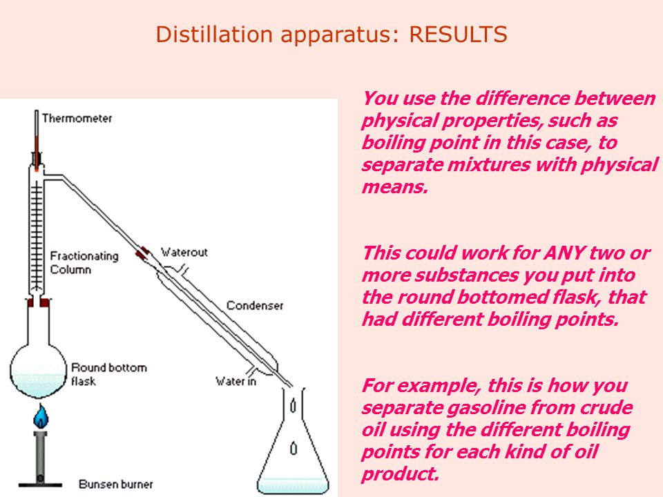 Distillation apparatus: RESULTS You use the difference between physical properties, such as boiling point in this case, to separate mixtures with phys