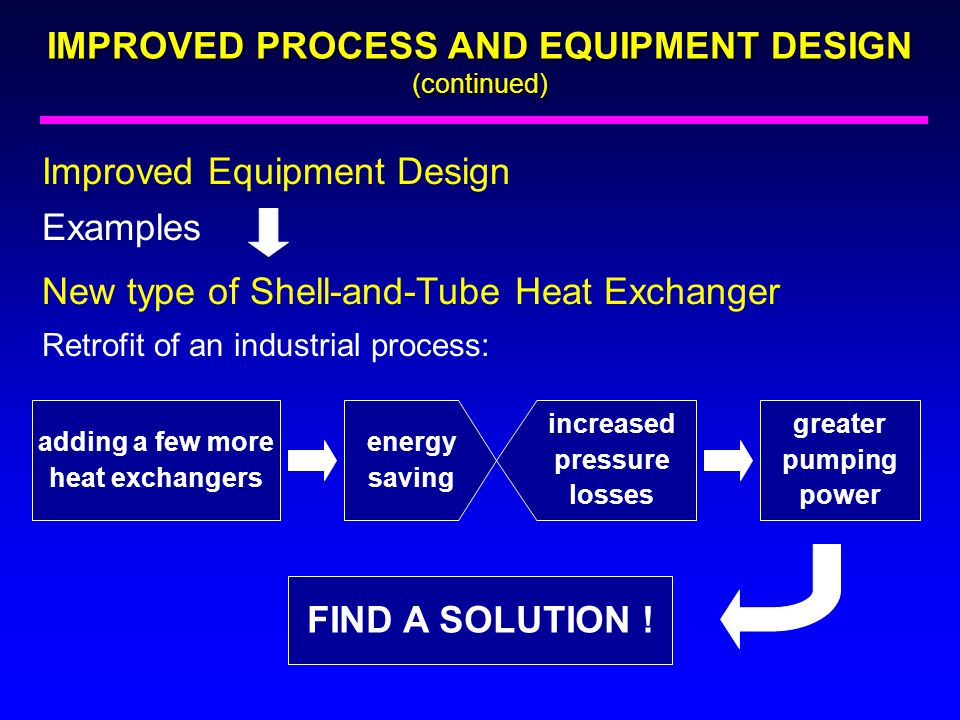 Improved Equipment Design adding a few more heat exchangers Examples New type of Shell-and-Tube Heat Exchanger Retrofit of an industrial process: ener