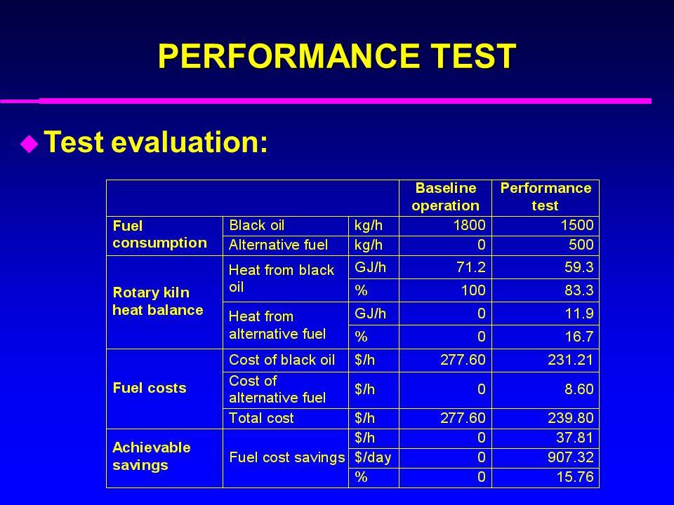 PERFORMANCE TEST u Test evaluation: