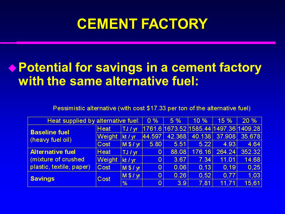 CEMENT FACTORY u Potential for savings in a cement factory with the same alternative fuel: